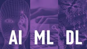Аrtificial Intelligence vs Machine Learning vs Deep Learning